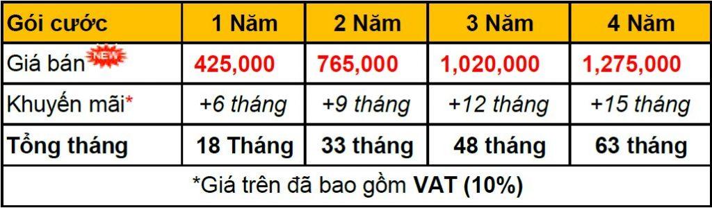 Phần mềm BHXH Viettel - Phú Nhuận