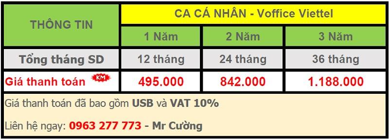 5. 1. bảng giá chữ ký số - Viettel Phú Nhuận CA Cá nhân - Voffice
