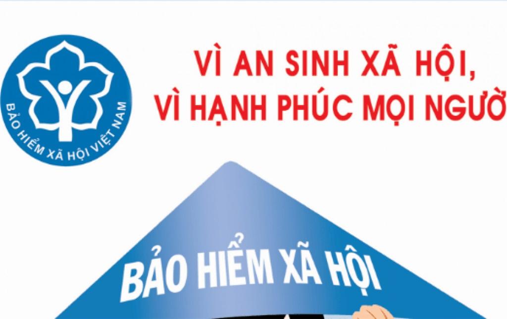 mức đóng bhxh - Viettel phú Nhuận