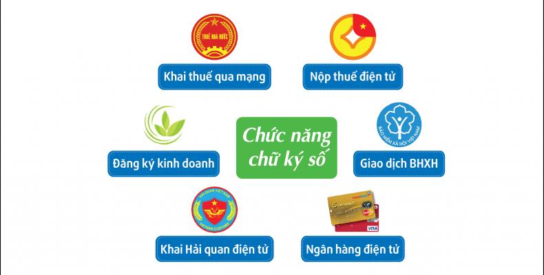 Tải java 8 32 bit - Viettel Phú Nhuận